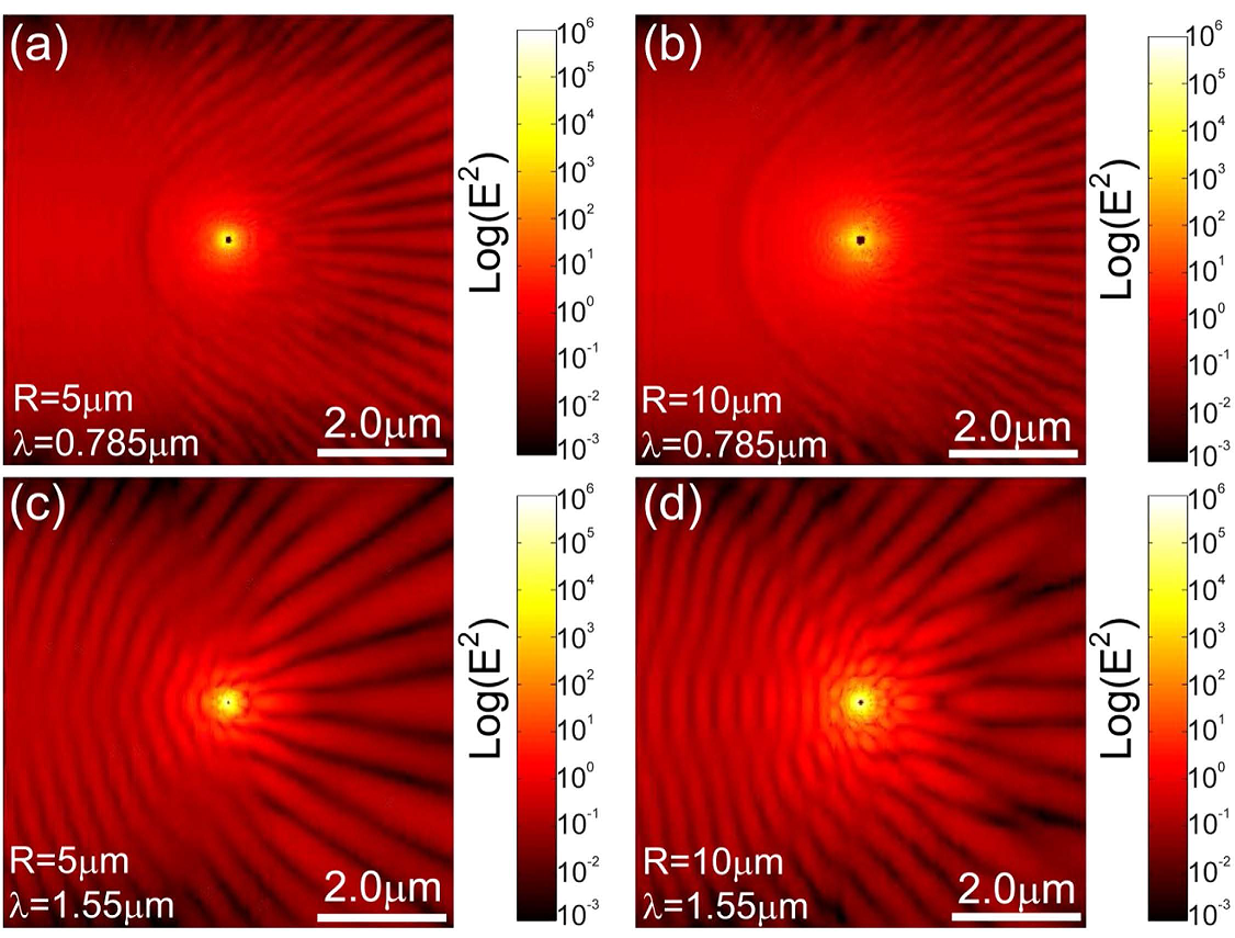 Omnidirectional optical attractor in structured gap-surface plasmon waveguide