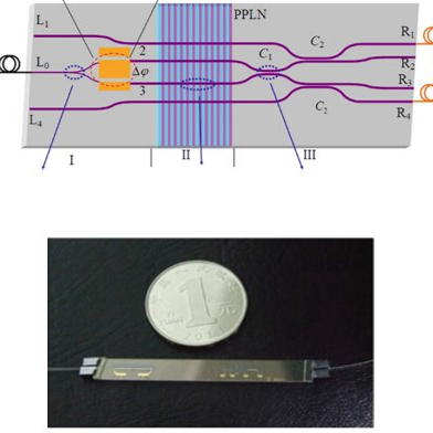 On-Chip Generation and Manipulation of Entangled Photons Based on Reconfigurable Lithium-Niobate Waveguide Circuits
