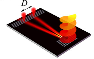 On-Chip Detection of Orbital Angular Momentum Beam by Plasmonic Nanogratings
